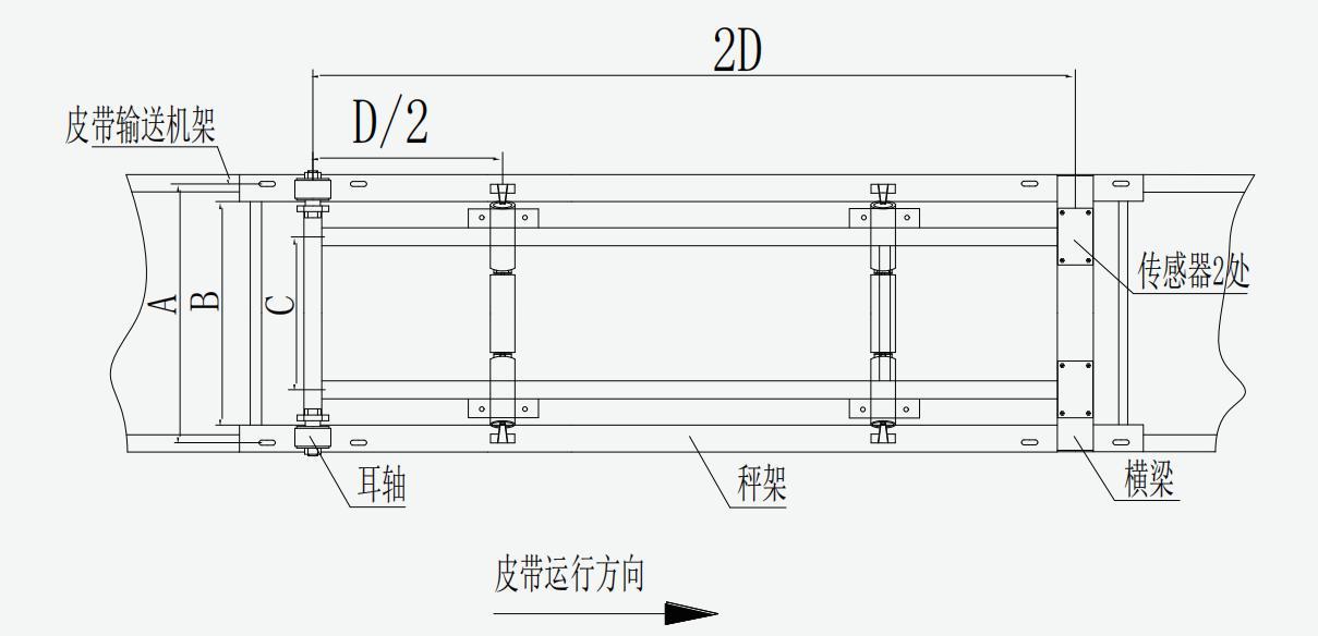 ICS-17B系列电子皮带秤尺寸图