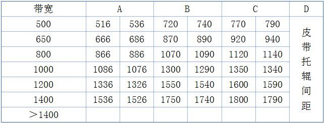 ICS-20系列电子皮带秤规格参数表